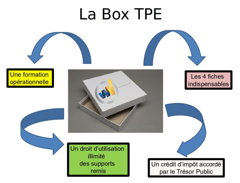 Box-TPE_WN Consulting