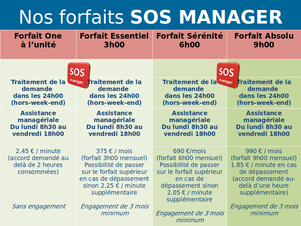 Diapo 3 SOS Manager